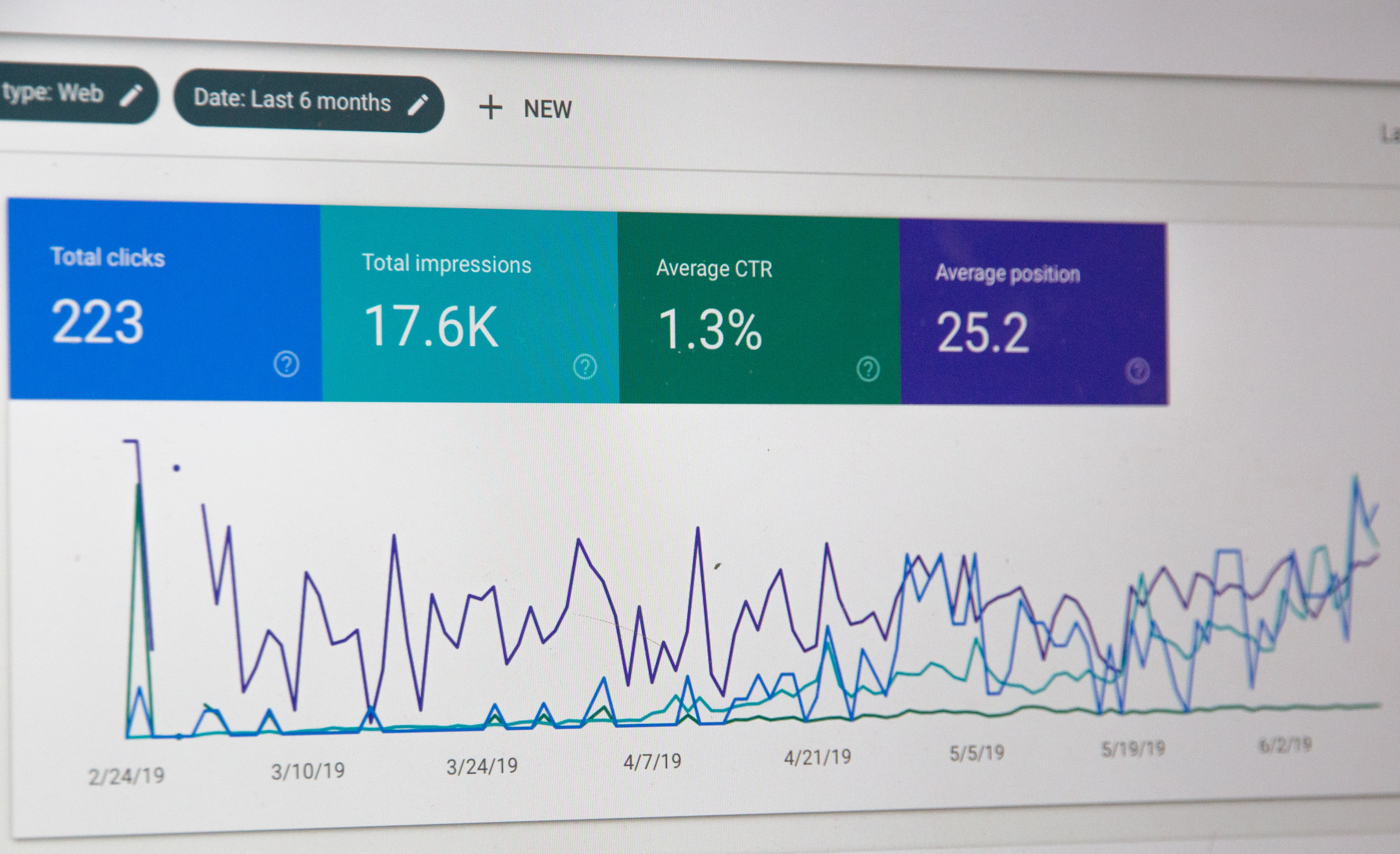 How We Boosted Web Traffic and Improved SEO in 1 Year